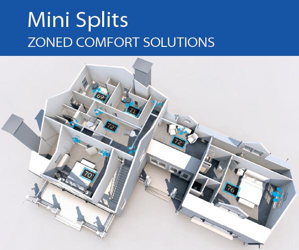 mini-splits